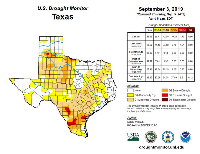 A U.S. Drought Monitor map shows nearly half of Wichita County was in D3 drought conditions as of Sept. 3, 2019.