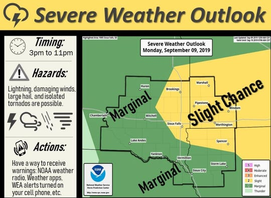 The severe weather outlook for eastern South Dakota on Monday, Sept. 9, 2019.