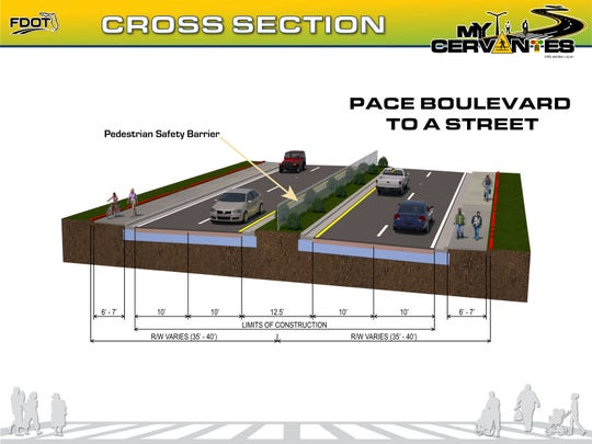 FDOT's proposal for West Cervantes pedestrian safety improvements.  (courtesy of FDOT)
