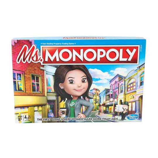"According to Hasbro, Ms. Monopoly is the ""first-ever game where women make more than men."""