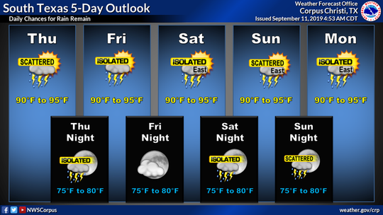 Isolated to scattered showers and thunderstorms will be possible through the weekend and into next week.
