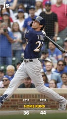 Brewers rightfielder Christian Yelich won the National League batting title this season with a .329 average.