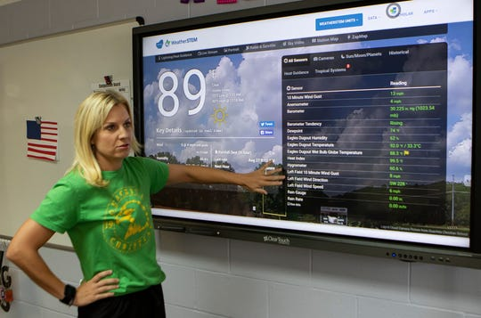 Ouachita Christian School teacher Kara Devinney shows some of the weather data that the school's WeatherSTEM is capable of collecting in her classroom on Sept. 11. in Monroe, La.