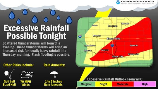 Another inch or more of rain will fall within the Sioux Falls area Wednesday night, on top of rainfall and damage from a tornado on Tuesday night, according to NWS.
