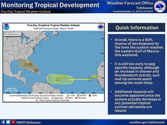 Five-Day Graphical Tropical Weather Outlook