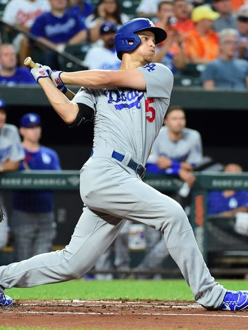 MLB News, Photos, Videos, Stats, Standings, Odds and More