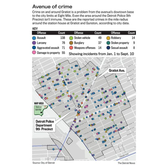 Hundreds of crimes have been reported this year in the mile radius around the 9th Police Precinct.