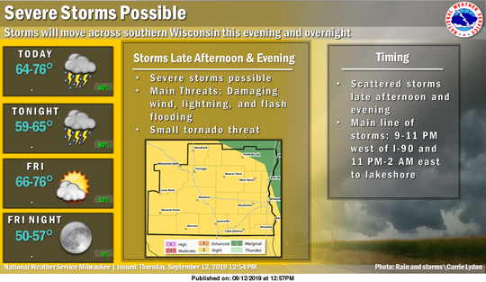 The risk area for severe thunderstorms on Thursday has been expanded to include the Milwaukee metro area.