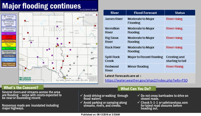 A weather graphic from the National Weather Service.