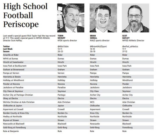 Here are the Week 3 high school football picks from Tobin McDuff, Brian Shrull and special guest Scot Hafley, WFISD Athletic Director.