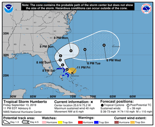 The forecast track of Tropical Storm Humberto as of 11 p.m. Friday, Sept. 13, 2019.