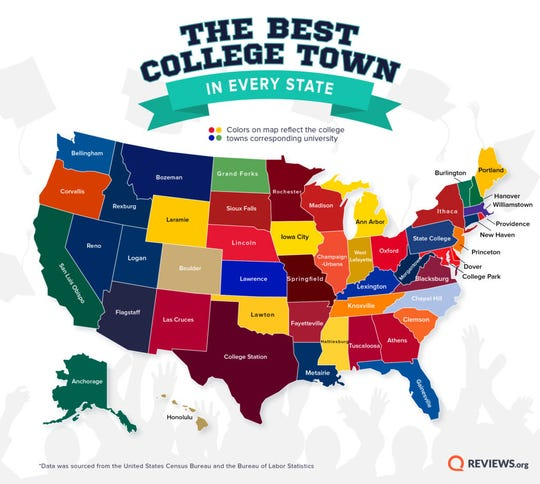 Best college towns in the country