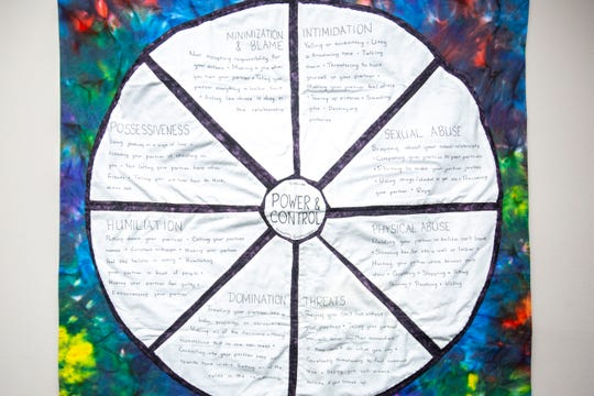 """A """"Power & Control"""" piece hangs on a wall, Monday, Sept. 16, 2019, at the Domestic Violence Intervention Program in Iowa City, Iowa."""