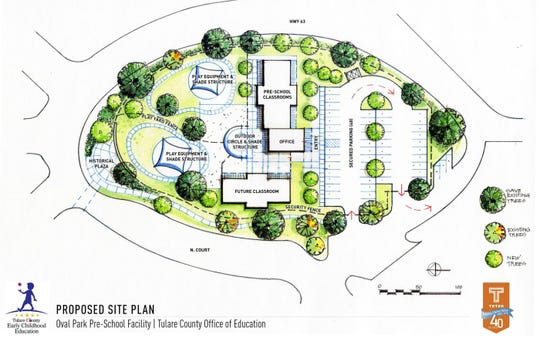 A rendering of the proposed Oval Park Pre-School Facility.