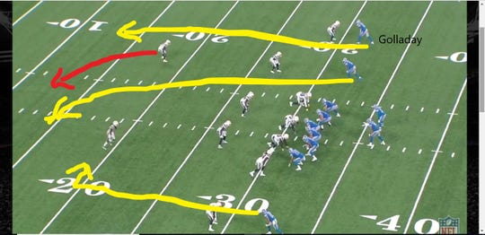 This is the play that resulted in Kenny Golladay's touchdown reception from Matthew Stafford with 7:28 left in the game. The Lions beat the Chargers 13-10 on Sept. 15, 2019 at Ford Field in Detroit.