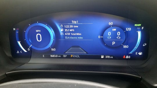 The 2020 Ford Escape Sport Hybrid's digital display is full of info, including a healthy 35.1 mpg.