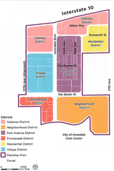 Plans for the urban center of Avondale divide it into six areas, each with its own desired form of development.