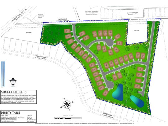 The proposed Rosewood Communities development on Dusty Lane, shown here in a diagram developers submitted to the county in August 2019, will add 41 homes in the Five Forks community just off Woodruff Road.
