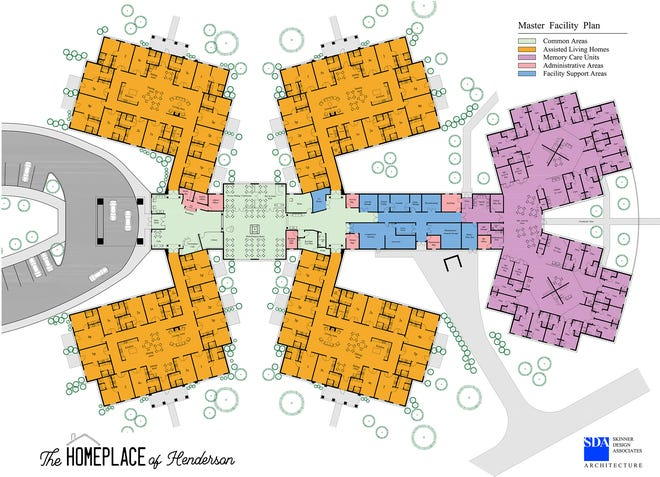 The master facility plan for The Homeplace of Henderson.
