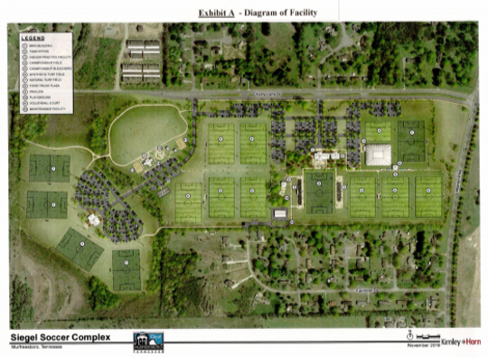 This rendering shows a $14.5 million improvement plan for Siegel Soccer Park off Cherry Lane and Memorial Boulevard on the north side of Murfreesboro. The project is part of a 20-year agreement between the Murfreesboro City Council and the Tennessee State Soccer Association. The project includes the installation of nine synthetic turf fields that are more usable after wet weather and the addition of 700 seats to the existing 1,000-seat bleachers for the championship grass field.