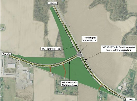 """In this """"Green-T"""" traffic intersection, westbound traffic on U.S. 20 would have a constant green light."""