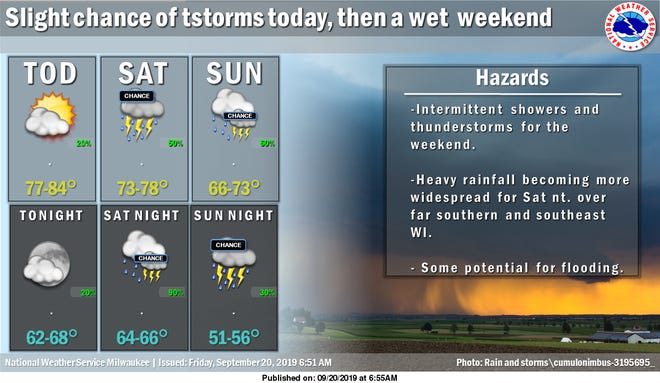 A wet weekend is forecast for southern Wisconsin.