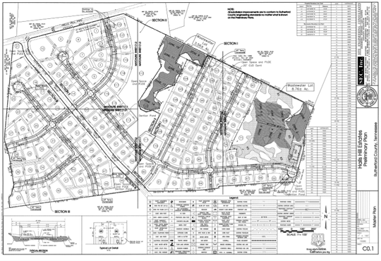 This map shows plans for Halls Hill Estates subdivision with 122 lots on 68.7 acres along the south side of Halls Hill Pike.
