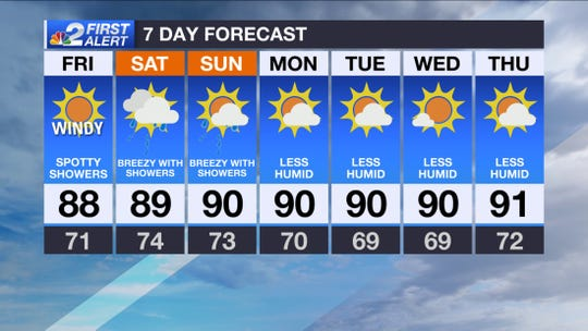 View the forecast for Friday, Sept. 20, 2019.