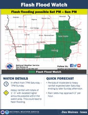 Flash flood watch remains in effect.