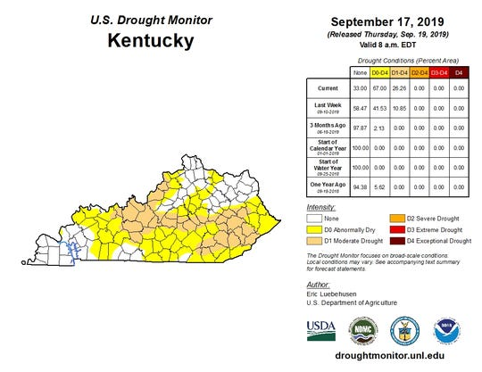 A U.S. Drought Monitor map that was released on Sept. 19, 2019.