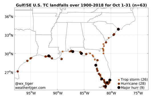 Gulf/SE U.S. TC landfalls over 1900-2018 in October