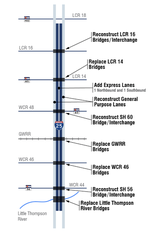 Berthoud to Johnston Express Lanes Project map