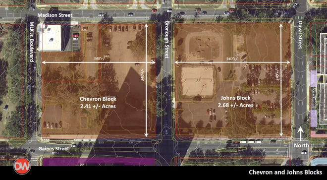 City commissioners directed staff to issue a Request For Proposals for the sale and redevelopment of the Chevron and Johns blocks in downtown Tallahassee.