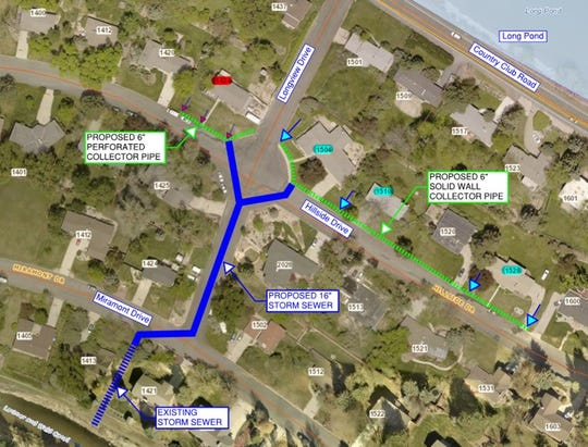 Plans for a stormwater system to address problems in Country Club Estates.