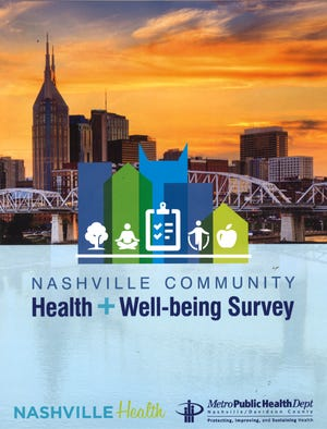 The Nashville Community Health + Well-being Survey, the most detailed collection of city health info in two decades, has been made public.