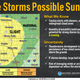 Severe storms possible Sunday afternoon
