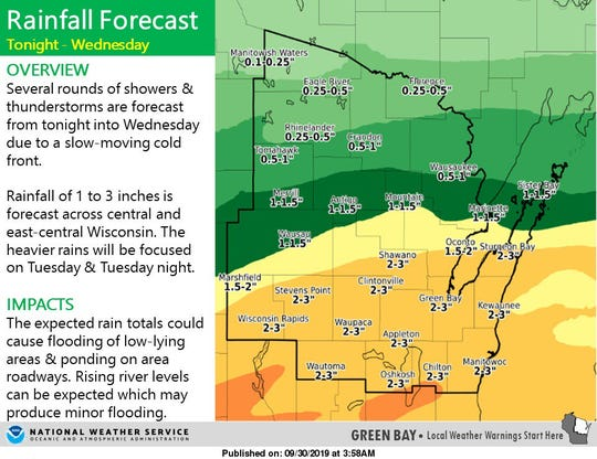 The National Weather Service said thunderstorms are expected in Green Bay Tuesday.