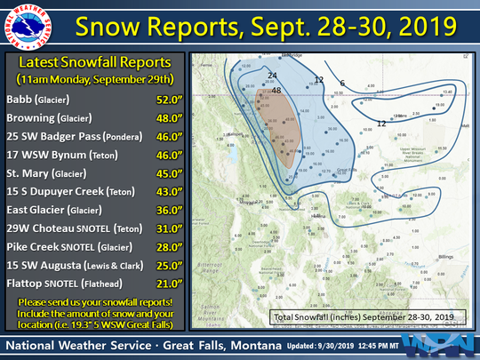 Which community had the most snow over the weekend? Babb, according to the National Service.
