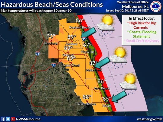 Treasure Coast weather Sept. 30, 2019