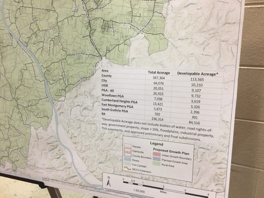 In one map, the RPC shows total acreage and remaining developable acreage in the city, county, and various sub-communities set aside in the proposed Growth Plan.