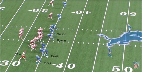 Pre-snap look at Chiefs' fourth-and-8 play in the fourth quarter against the Lions on Sunday, Sept. 29, 2019, at Ford Field.