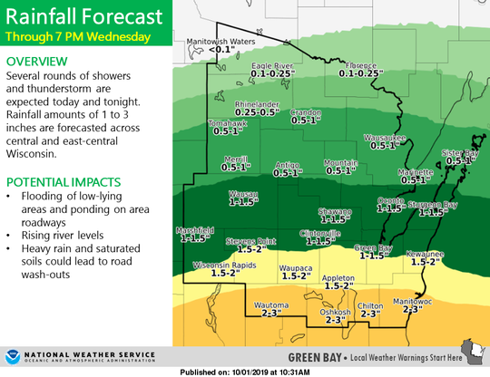 One to three inches of rain is expected across central and eastern Wisconsin through 7 p.m. Wednesday.
