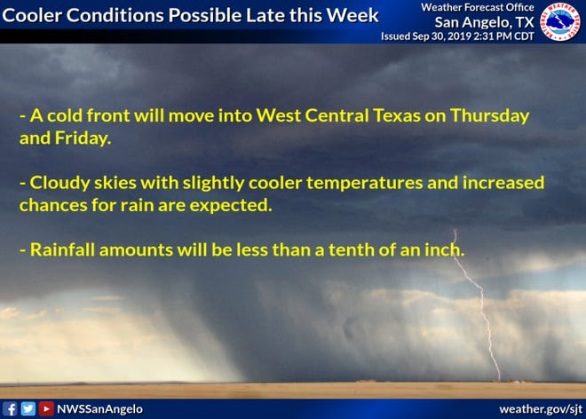 National Weather Service graphic indicates a chill might be in the air the week of Sept. 30, 2019.