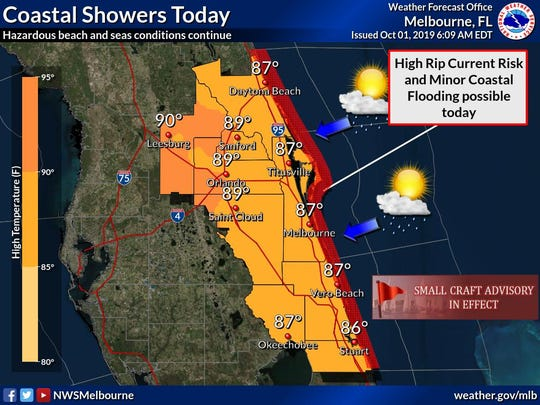 Treasure Coast forecast Oct. 1, 2019