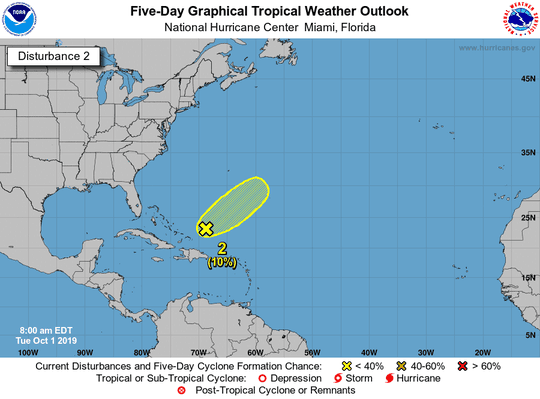 Tropical wave 8 a.m. Oct. 1, 2019