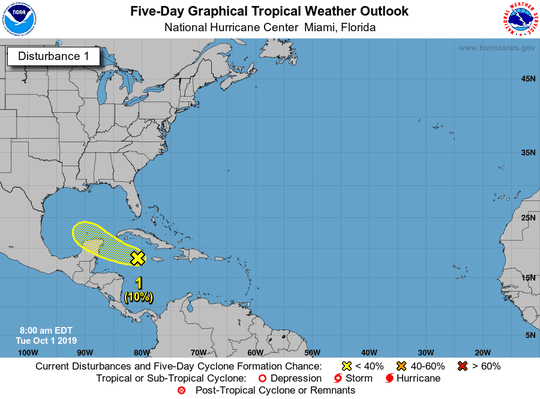Tropical wave in Caribbean 8 a.m. Oct. 1, 2019