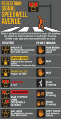 The new pedestrian safety signal or high-intensity activated crosswalk, alerts drivers and pedestrians of oncoming traffic.