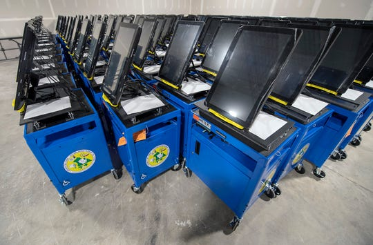 Voting machines for people who could not fill in paper ballots were to be used by a very tiny percentage of York County voters.