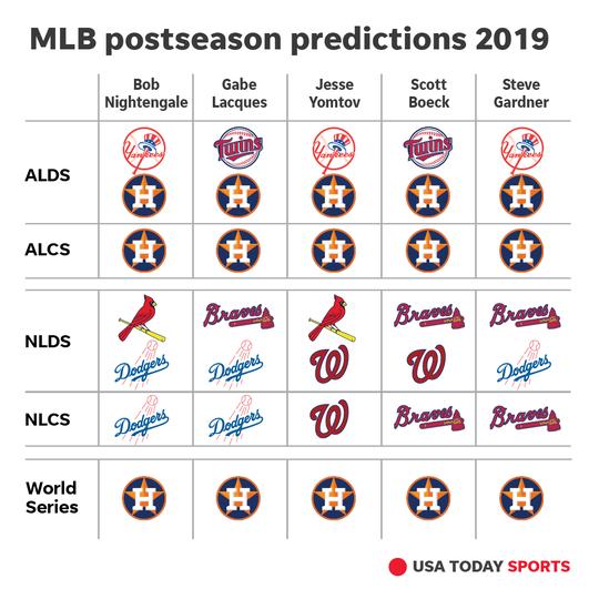 MLB postseason predictions.