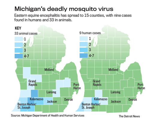 Eastern equine encephalitis has spread to 15 counties, with nine cases found in humans and 33 in animals. Source: Michigan Department of Health and Human Services.
